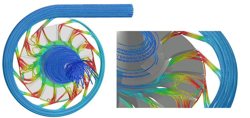 CFD analysis flow visualisation in micro gas turbine