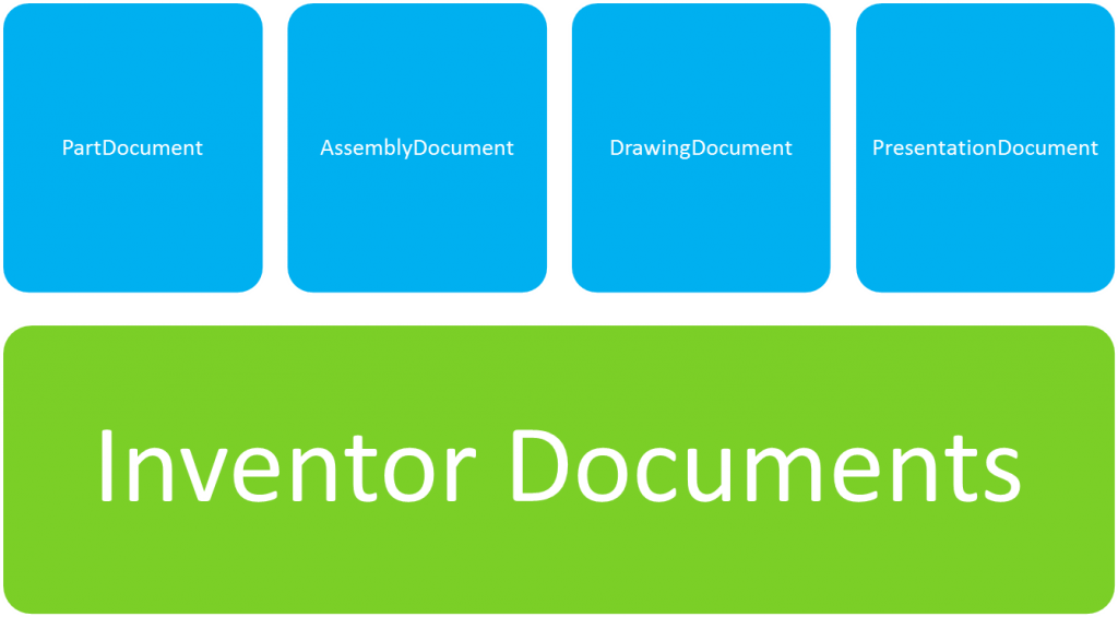 Document types of inventor doc