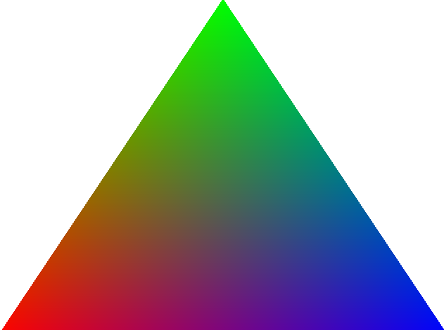 Rendering a triangle in the OpenGL window with Shader